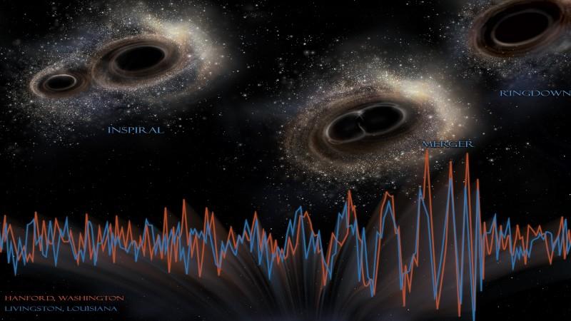 Гравитацийн долгион бүртгэгч лазер интерферометр хэрхэн ажилладаг вэ?